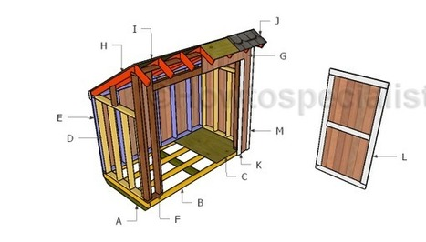 4x8 Shed | Garden Plans | Scoop.it