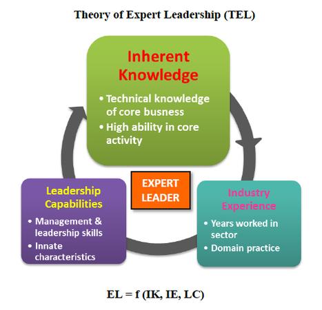 influential factors essay