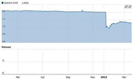 La BNP à nouveau accusée de tromperie sur ses prêts toxiques - Page 1 | Mediapart | Economie - International - Sciences ... et autres nouvelles s'en approchant ;-) | Scoop.it