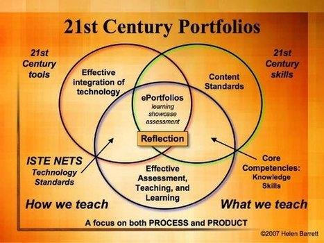 El b-portfolio educativo, entre la facilidad y la utilidad | Profesores TIC | Scoop.it