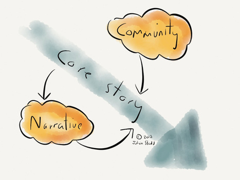 the narrative lens and organizational change