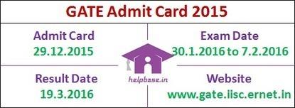 Kerala TET (KTET) Result 2015 Available at kera
