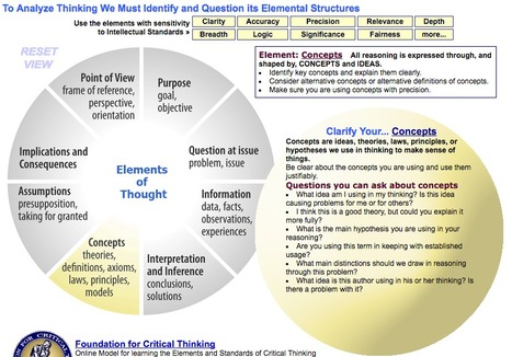 where to put thesis statement in a research paper