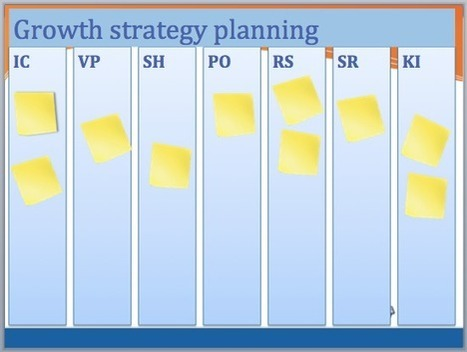 7  Steps to Business Growth | Small Business Marketing | Scoop.it