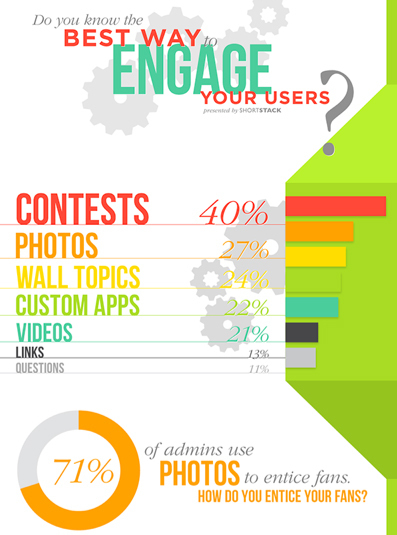 Q: Best Way To Engage Social Media Users? A: Contests [INFOGRAPHIC] | BI Revolution | Scoop.it