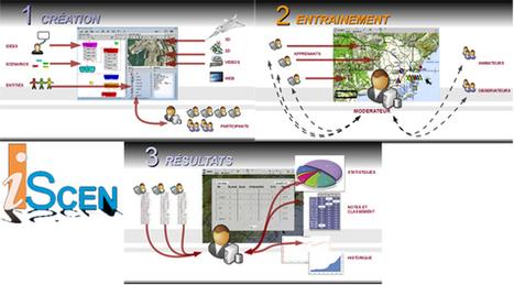 Outils de conception de scénarios interactifs     AprendiTIC   Scoop.it