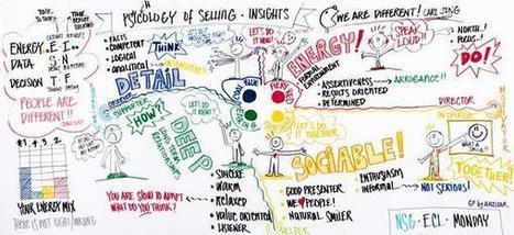 Insights on Twitter | ANZIZAR, Artista Visual Artist | Scoop.it