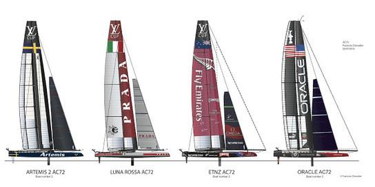 Les Quatre Ac72 Wing Sail Technology Scoop