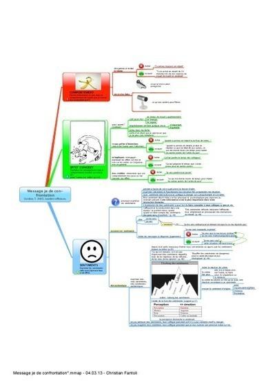 Carte conceptuelle du Storytelling Visuel | Art of Hosting | Scoop.it