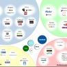Comunidades Virtuales y Redes Sociales en Educación