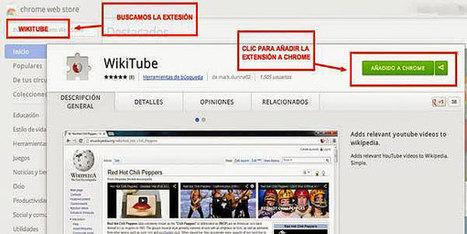 Wikitube, las ventajas de la Wikipedia y Youtube unidas | De las TIZAS a las TICas | Scoop.it