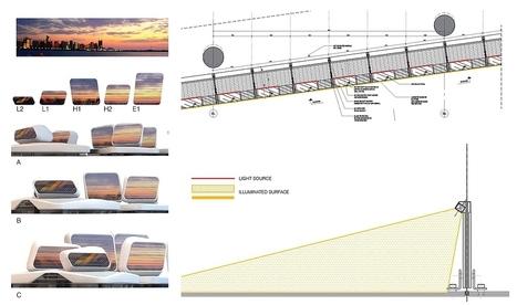 Story of the Double-skin facade by UNStudio   ARCHIresource   Scoop.it