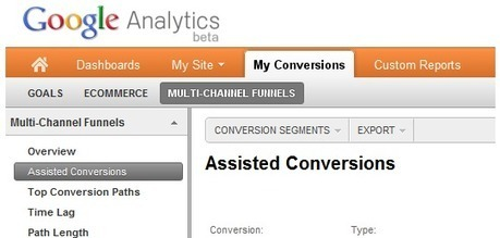 How to Analyze Assisted Social Media Conversions in Google Analytics | Content Strategy |Brand Development |Organic SEO | Scoop.it