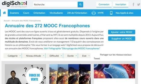 5 annuaires en ligne pour trouver des Mooc francophones – Les Outils Tice | Pédagogie Idées et techniques | Scoop.it