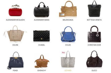 14e3debc4c5c Pre loved luxury- ensuring quantity with qualit...