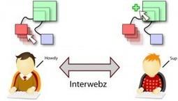 Visual Root : un outil collaboratif pour cartes heuristiques - Educavox | TICE & FLE | Scoop.it