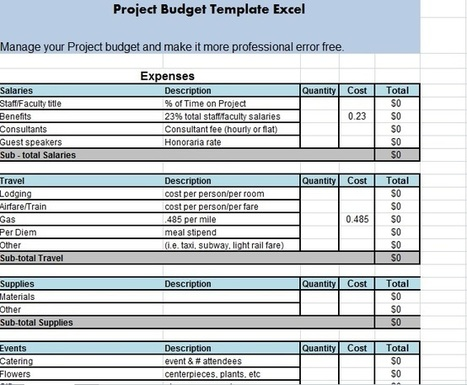 Excel Spreadsheet Budget Templates In XLSX - Project management budget template