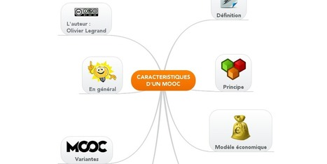 CARACTERISTIQUES D'UN MOOC | Cartes mentales | Scoop.it