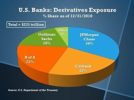 II Semestre 2012: Convergencia de 4 factores explosivos banca,bolsas, jubilaciones, deudas. | ConeXiones | Scoop.it