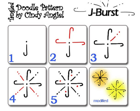 Doodle Patterns and Templates | Artistic Line Designs-all free | Scoop.it