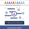 Digital marketing and Webmarketing