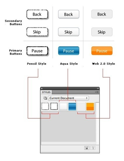 iOS Prototyping With TAP And Adobe Fireworks (Part 1)   Smashing Fireworks   Dev Breakthroughs   Scoop.it