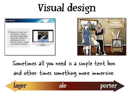 Want to Build Better E-Learning Courses? Think Beer » The Rapid eLearning Blog   Aprender a distancia   Scoop.it