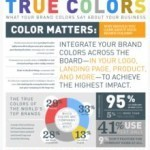 True Colors: What Your Brand Colors Say About Your Business [Infographic] - B2B Marketing | A Social, Tech, Market, Geek addicted | Scoop.it