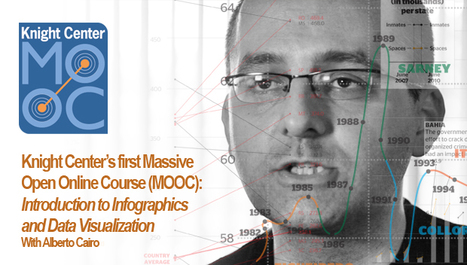 Learn data visualisation in Open Online Course | The Facts I Am Interested in ! | Scoop.it