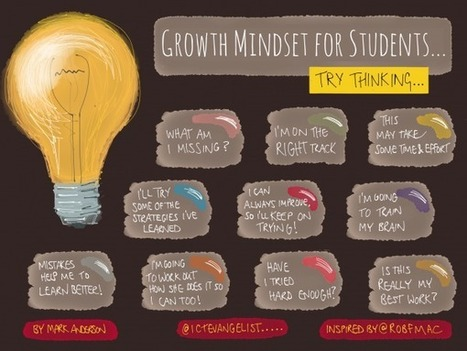 Growth mindset for students… @ICTEvangelist  | Instruction & Curriculum (& a bit of Common Core) | Scoop.it