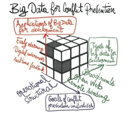Big Data for Conflict Prevention | Complex Insight  - Understanding our world | Scoop.it