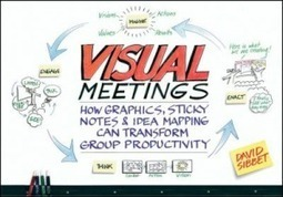 Visual Meetings – Review | The Leadership Lab by ANZIZAR | Scoop.it