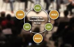 Minimum Viable Product (MVP) in Lean? | Agile Management | Scoop.it