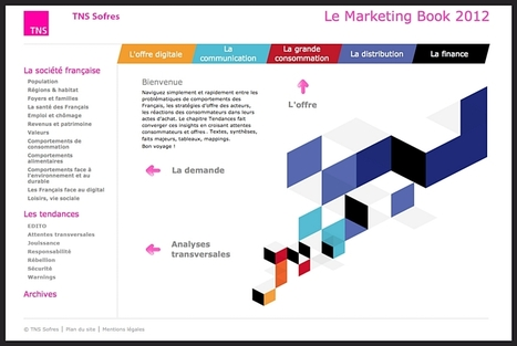 Le 'Marketing Book' passe au 100% numérique | CommunityManagementActus | Scoop.it
