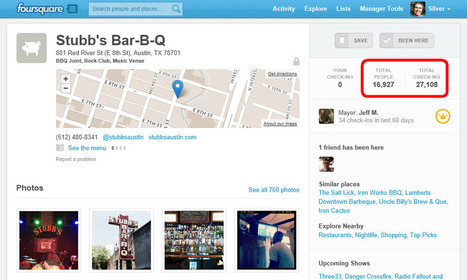 For Local SEO, Use Check-ins at Foursquare and Facebook   SEO   Scoop.it