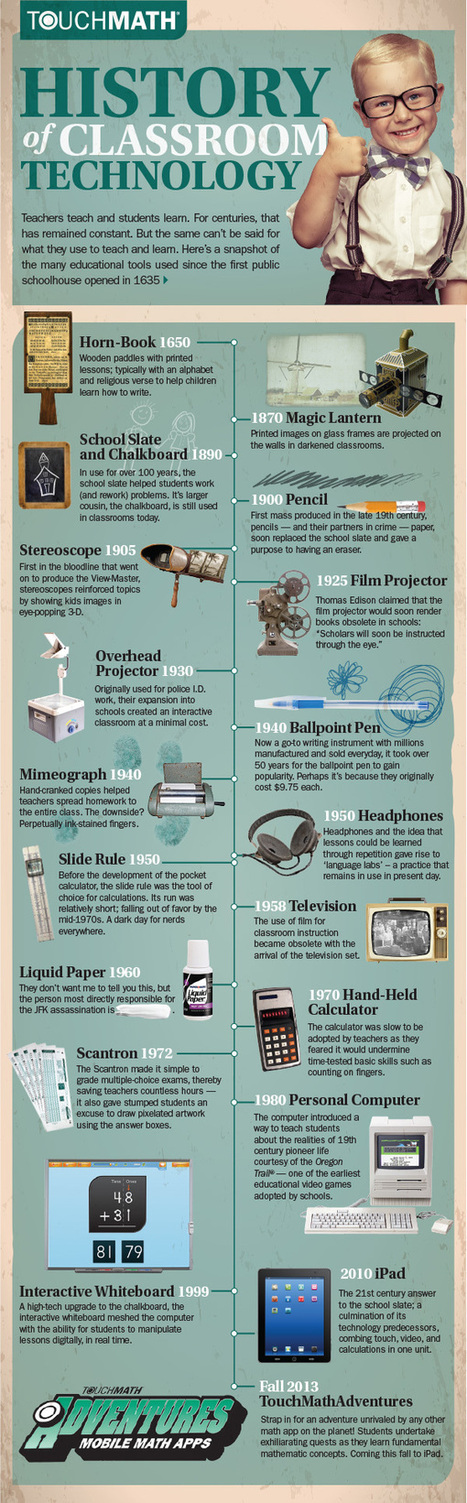 A Wonderful Visual Timeline of The History of Classroom Technology | Essential Skills in Education | Scoop.it