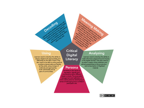 5 Dimensions Of Critical Digital Literacy: A Fr... | Digital Literacy: a conversation | Scoop.it
