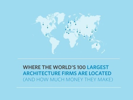 The 100 Largest Architecture Firms In the World   Architecture, design & algorithms   Scoop.it