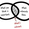 instructional development