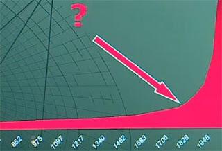 ¿El fin del crecimiento económico?   Economía para el siglo XXI   Scoop.it