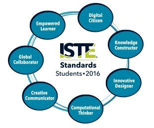 ISTE New Digital Literacy Standards For Students 2016 | School Libraries around the world | Scoop.it
