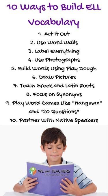 WeAreTeachers: 10 Ways to Build ELL Vocabulary Skills | Articles re. education | Scoop.it