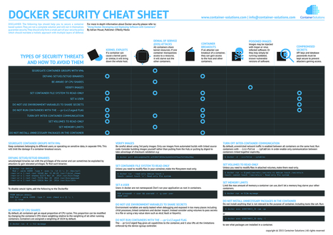 Docker Security Cheat Sheet – Container S