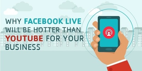 Why Facebook Live will be Hotter than YouTube for Your Business | Social Media Latest Trends | Scoop.it