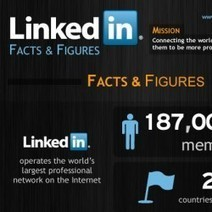 LinkedIn Facts & Figures | Visual.ly | Social Media Visuals & Infographics | Scoop.it