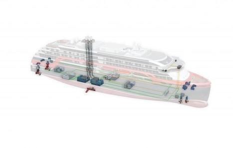 #Hurtigruten fait le choix d'une propulsion hybride #environnement #Arctique #Antarctique   Arctique et Antarctique   Scoop.it