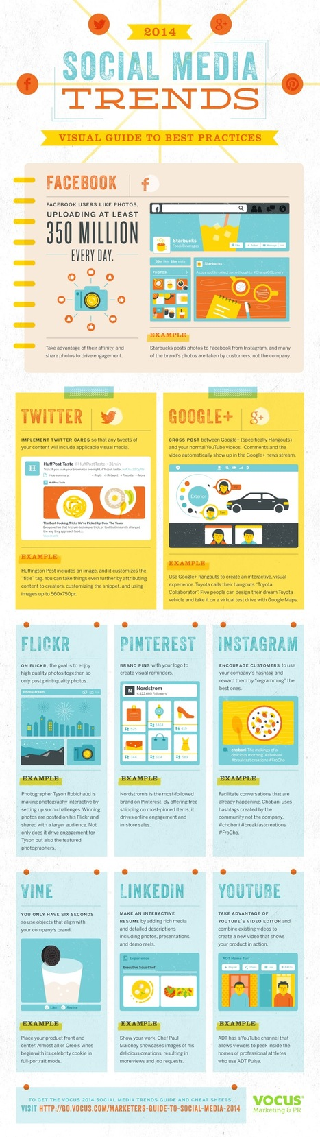 Social Media Marketing Trends And Best Practices 2014 - infographic - Digital Information World | Marketing and Technology | Scoop.it