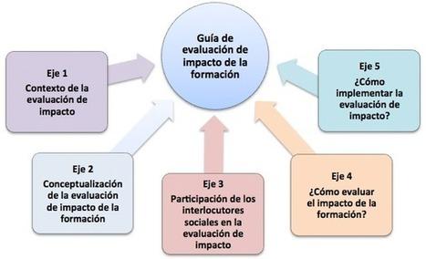 Guía para la evaluación de impacto de la formación profesional | Educacion, ecologia y TIC | Scoop.it