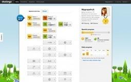 Duolingo. Apprendre les langues en ligne. | Les outils du Web 2.0 | Scoop.it