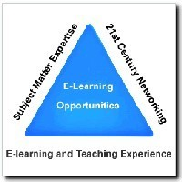 QUORA: Finding E-Learning Jobs | edusocial computing | Scoop.it